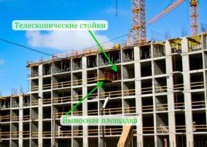 Выносная площадка в монолитном строительстве